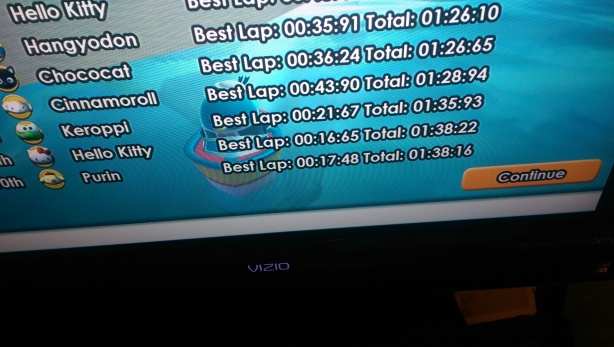 Notice the last two times. 10th place has a better overall time than 9th.