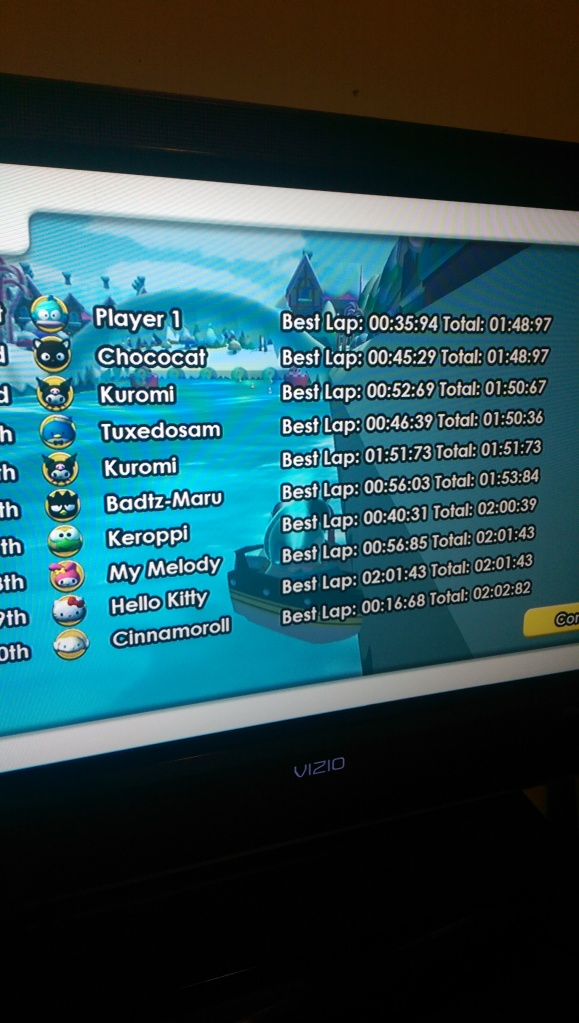 I had lapped everyone in this race. Somehow, me and 2nd place had identical times.